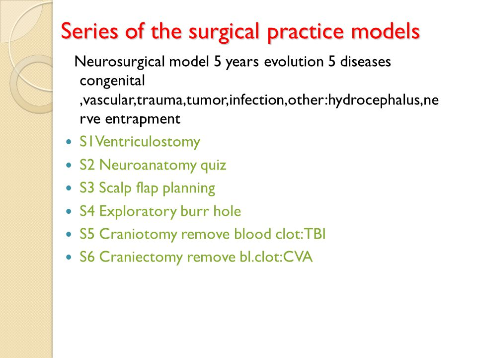Series of the surgical practice models