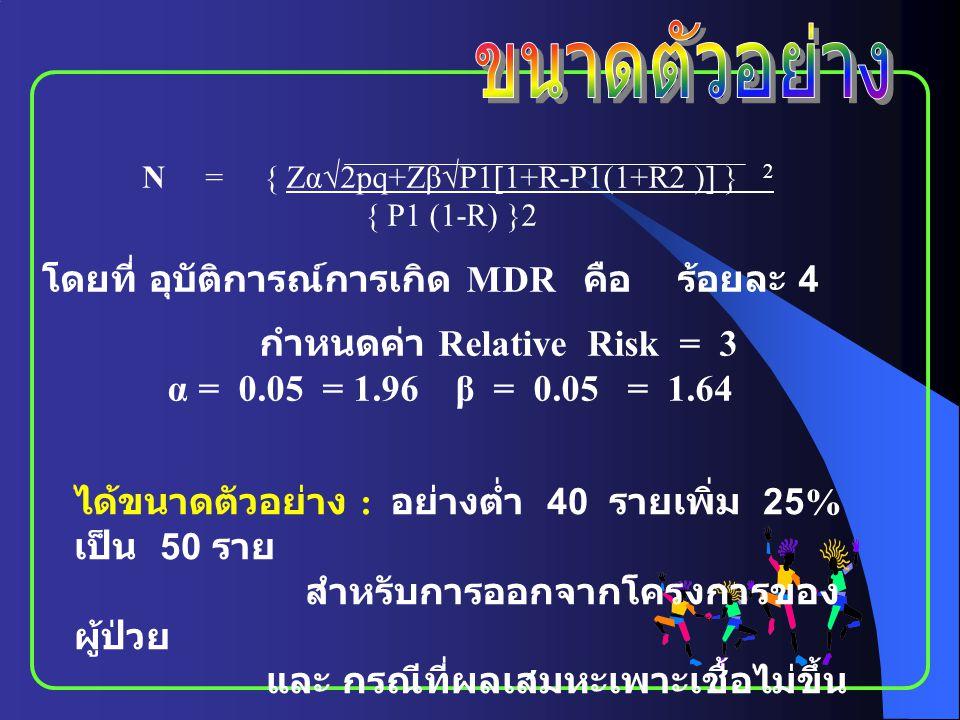 กำหนดค่า Relative Risk = 3
