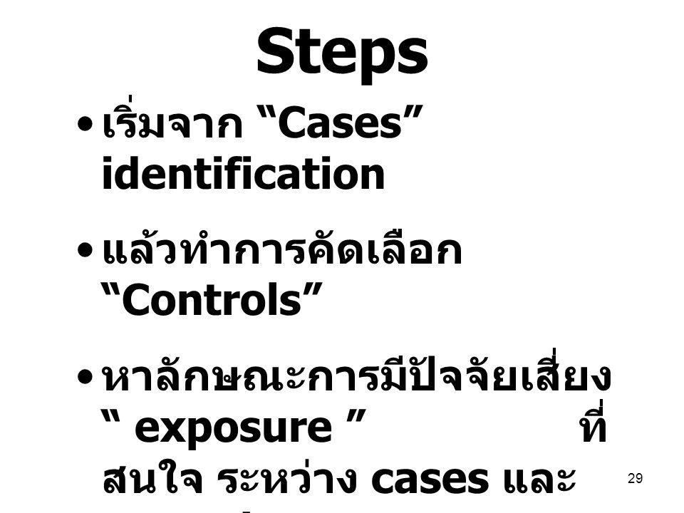 Steps เริ่มจาก Cases identification แล้วทำการคัดเลือก Controls
