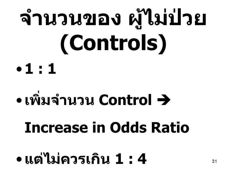 จำนวนของ ผู้ไม่ป่วย (Controls)