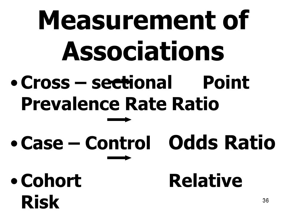 Measurement of Associations