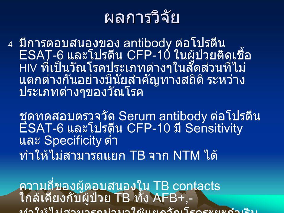 ผลการวิจัย ทำให้ไม่สามารถแยก TB จาก NTM ได้