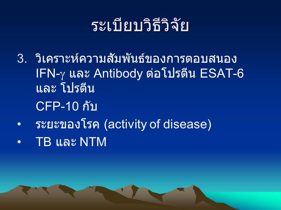 ระเบียบวิธีวิจัย วิเคราะห์ความสัมพันธ์ของการตอบสนอง IFN-g และ Antibody ต่อโปรตีน ESAT-6 และ โปรตีน.