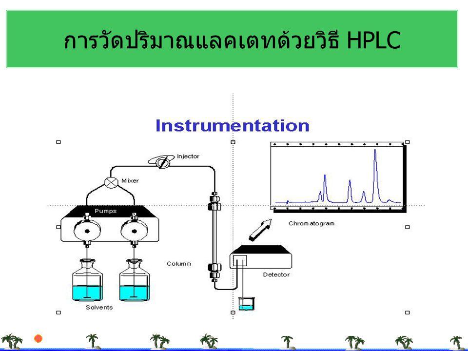 การวัดปริมาณแลคเตทด้วยวิธี HPLC