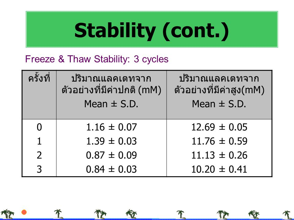 Stability (cont.) Freeze & Thaw Stability: 3 cycles ครั้งที่