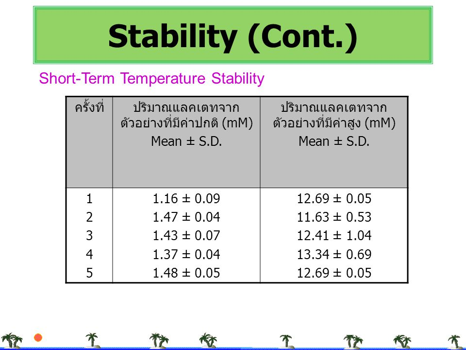 Stability (Cont.) Short-Term Temperature Stability ครั้งที่