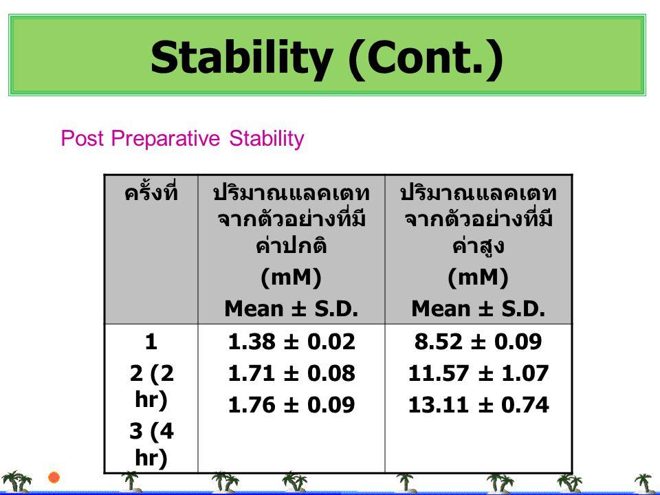 ปริมาณแลคเตทจากตัวอย่างที่มีค่าปกติ ปริมาณแลคเตทจากตัวอย่างที่มีค่าสูง