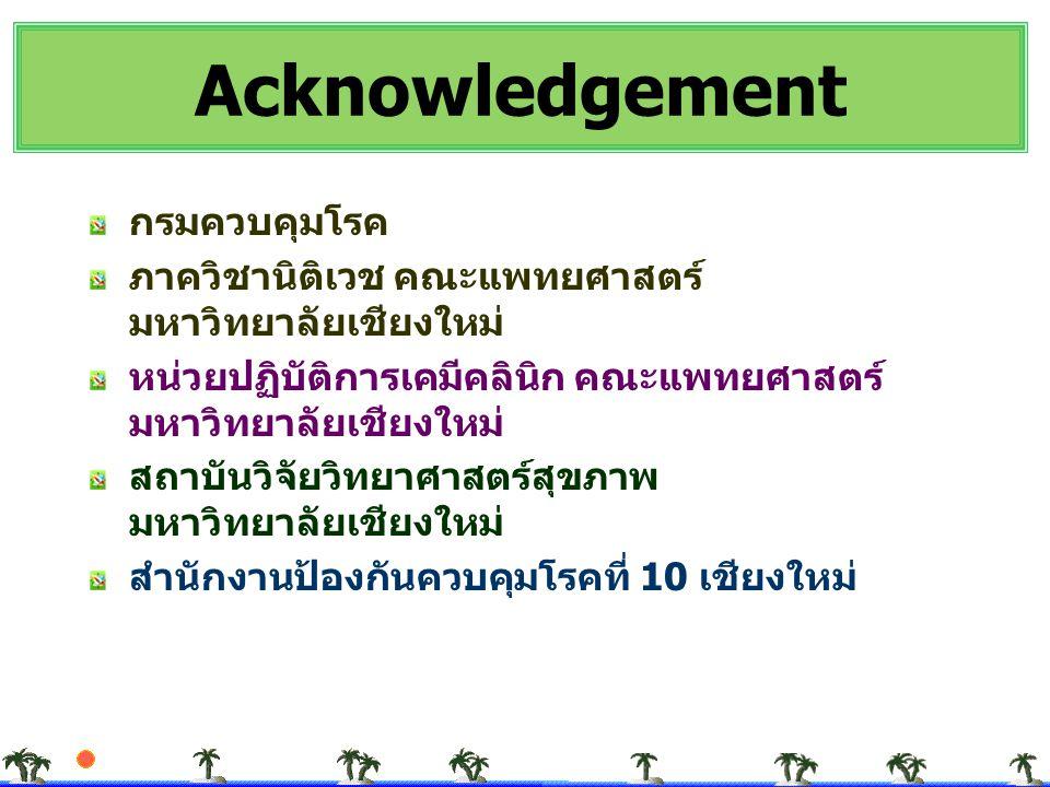 Acknowledgement กรมควบคุมโรค