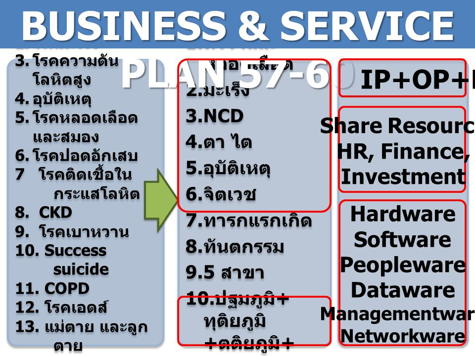 BUSINESS & SERVICE PLAN 57-60