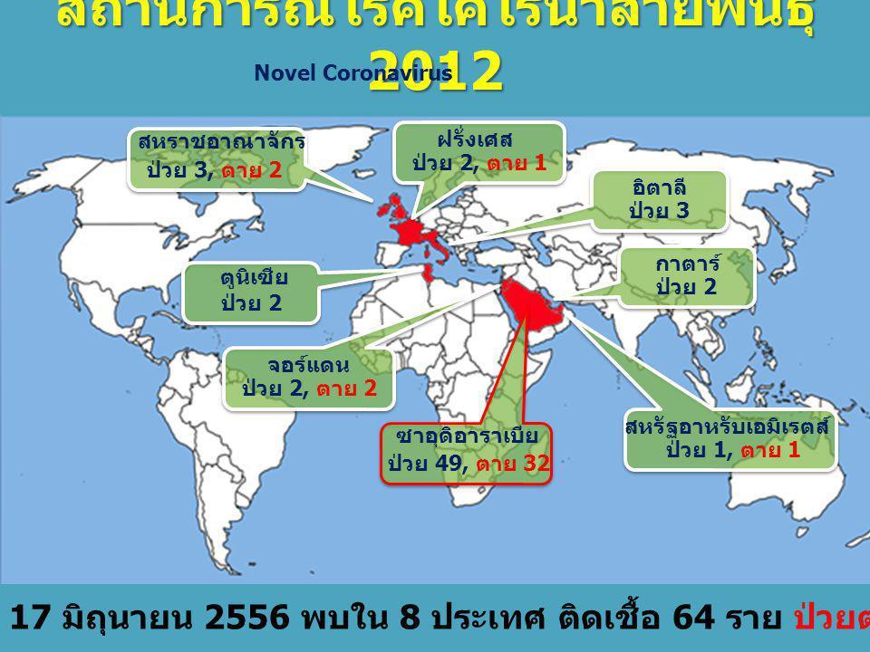 สถานการณ์โรคโคโรน่าสายพันธุ์ 2012