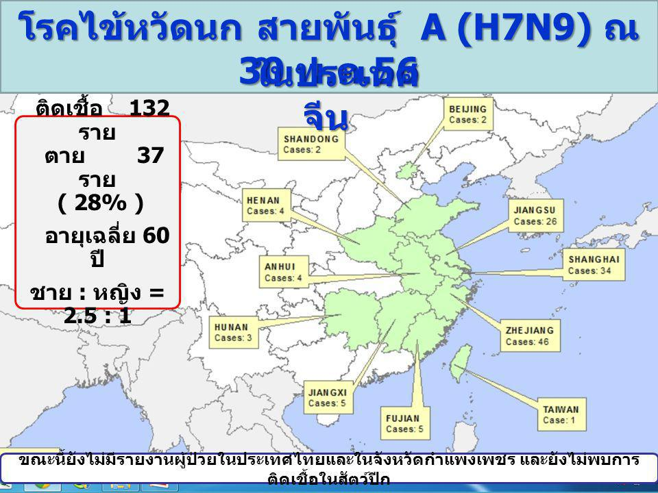 โรคไข้หวัดนก สายพันธุ์ A (H7N9) ณ 30 พ.ค.56 ในประเทศจีน