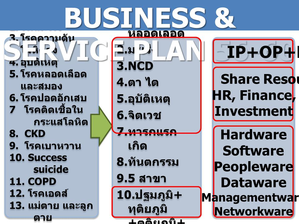 BUSINESS & SERVICE PLAN 56-60