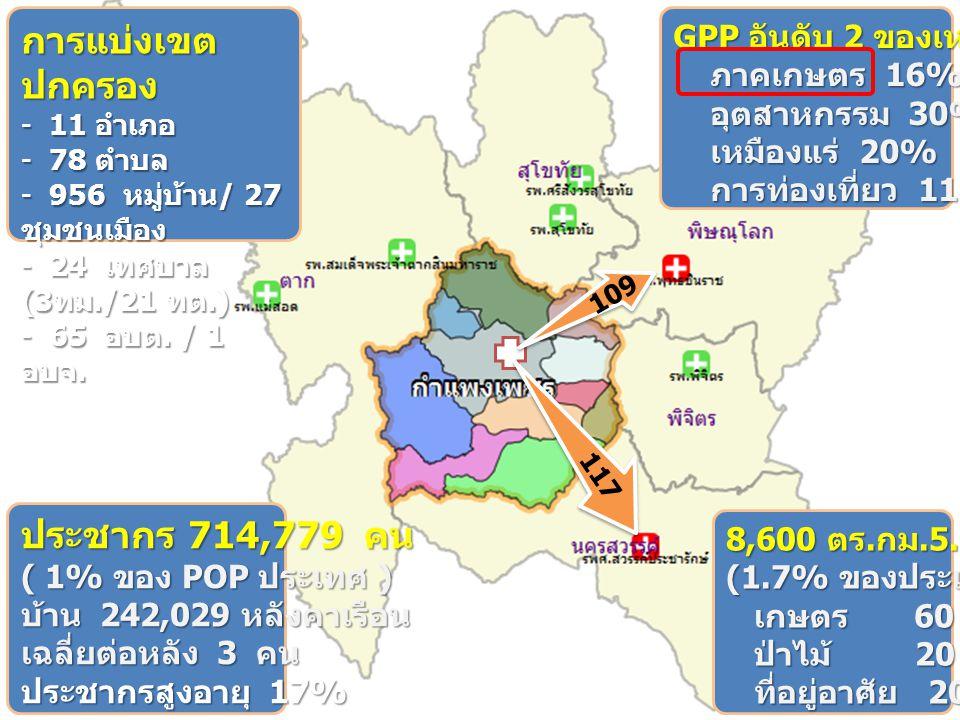 ประชากร 714,779 คน ( 1% ของ POP ประเทศ ) บ้าน 242,029 หลังคาเรือน