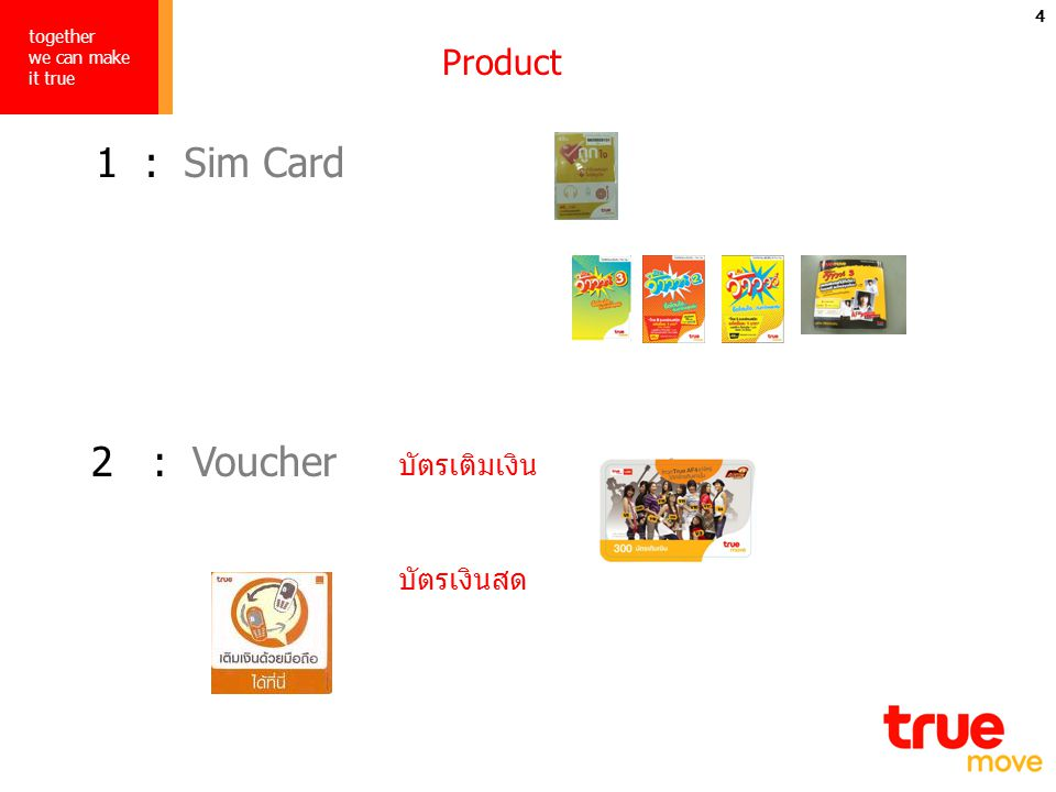 1 : Sim Card : Voucher Product บัตรเติมเงิน บัตรเงินสด together