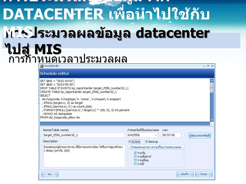 การประมวลผลข้อมูล datacenter ไปสู่ MIS