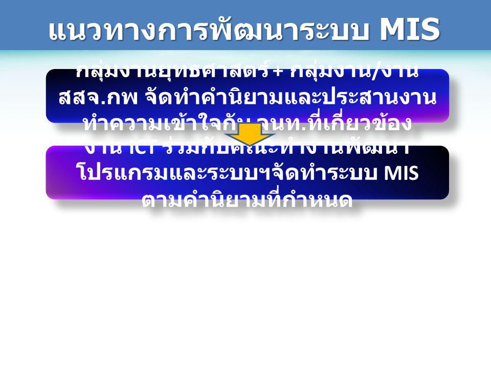แนวทางการพัฒนาระบบ MIS