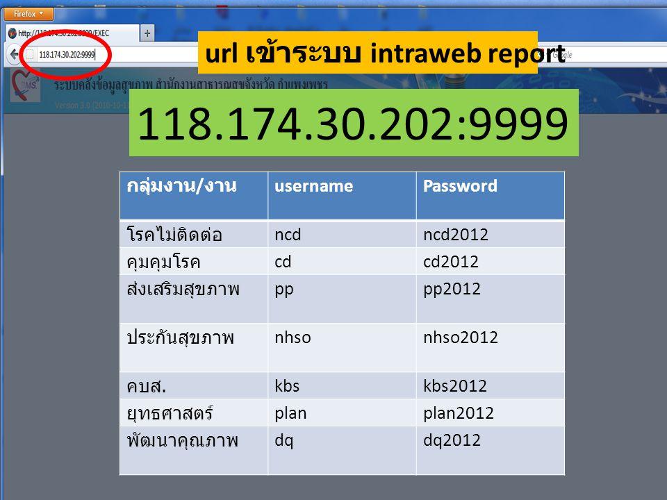 118.174.30.202:9999 url เข้าระบบ intraweb report กลุ่มงาน/งาน username