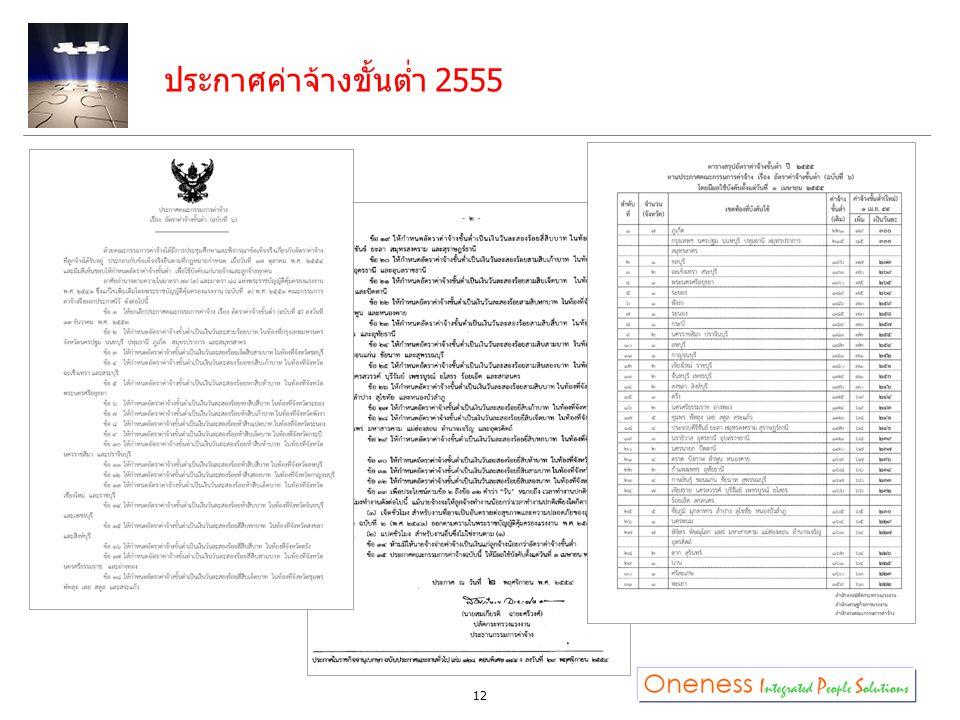 ประกาศค่าจ้างขั้นต่ำ 2555