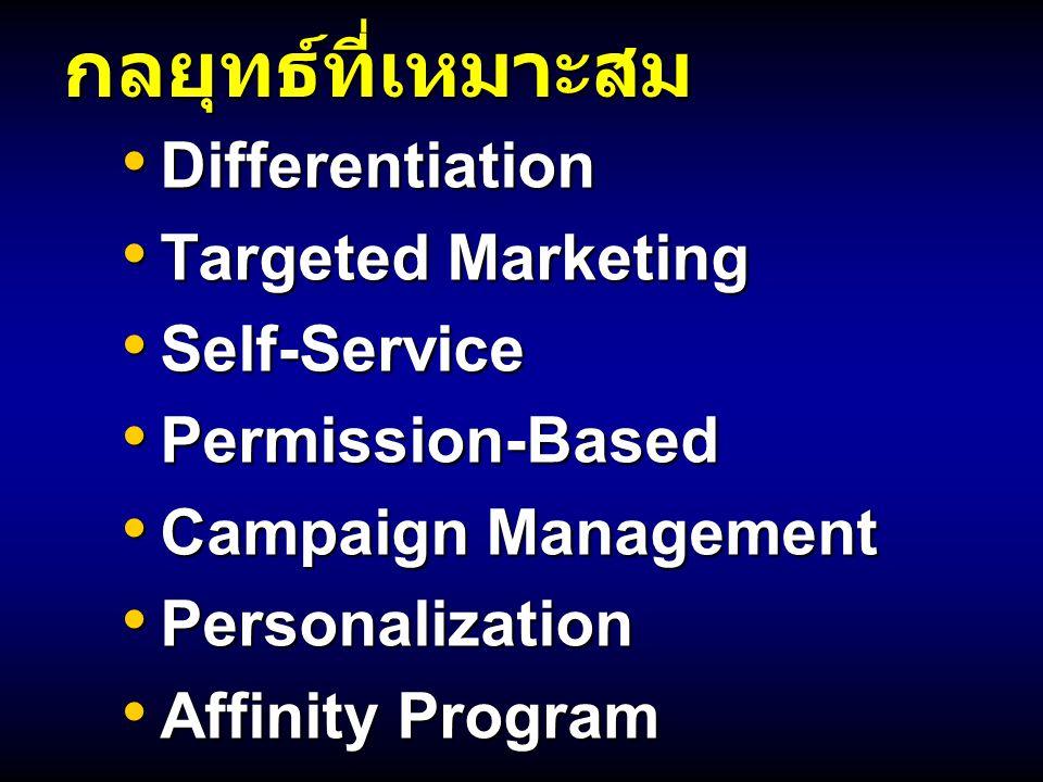 กลยุทธ์ที่เหมาะสม Differentiation Targeted Marketing Self-Service