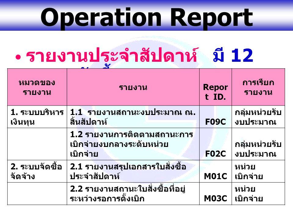 รายงานประจำสัปดาห์ มี 12 รายงานดังนี้