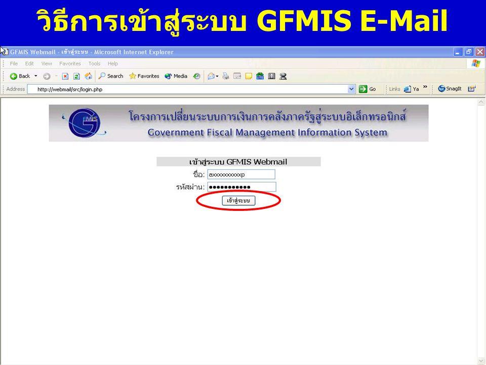 วิธีการเข้าสู่ระบบ GFMIS E-Mail