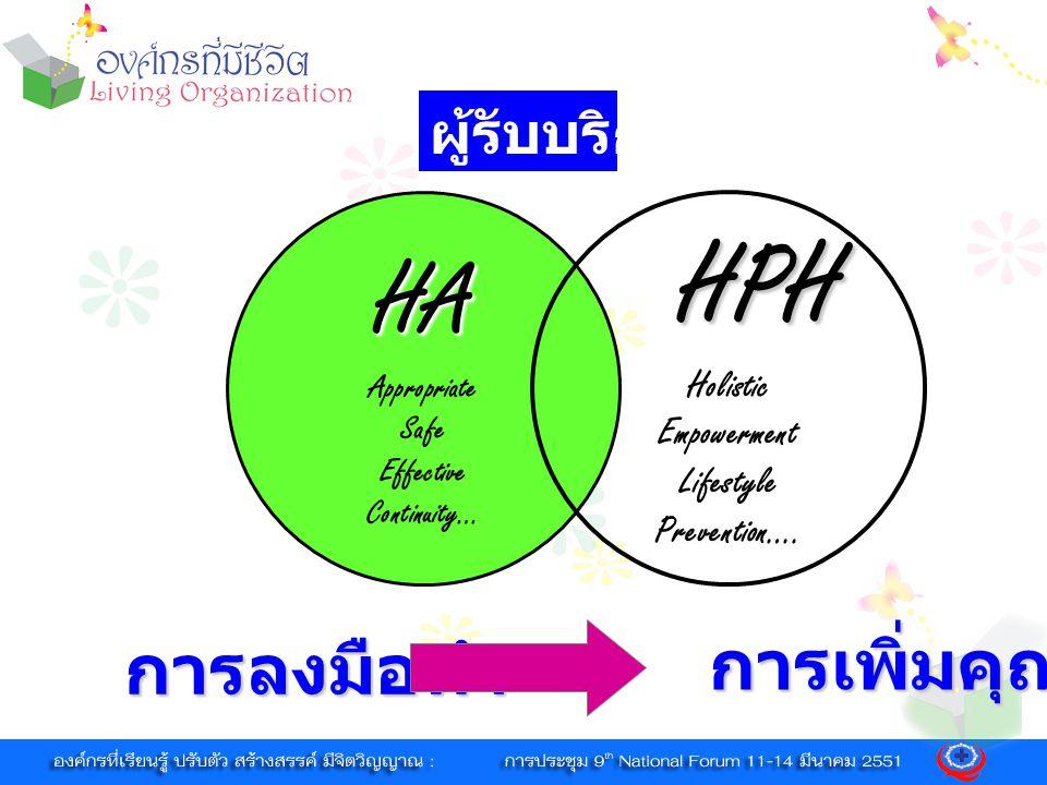 HPH HA การเพิ่มคุณค่า การลงมือทำ ผู้รับบริการ Holistic Empowerment