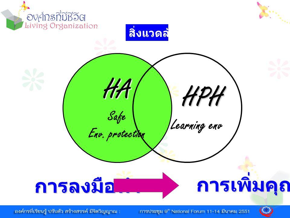 HA HPH การเพิ่มคุณค่า การลงมือทำ Learning env Safe Env. protection