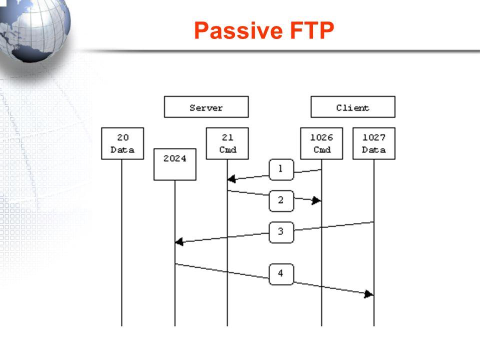 Passive FTP