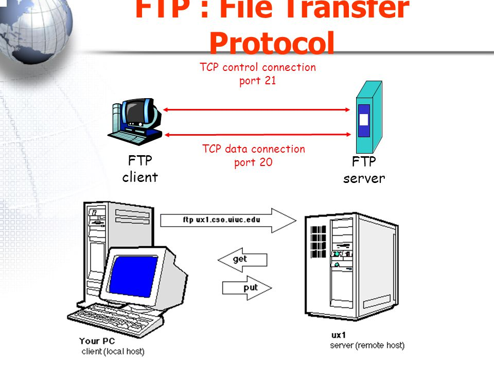 FTP : File Transfer Protocol