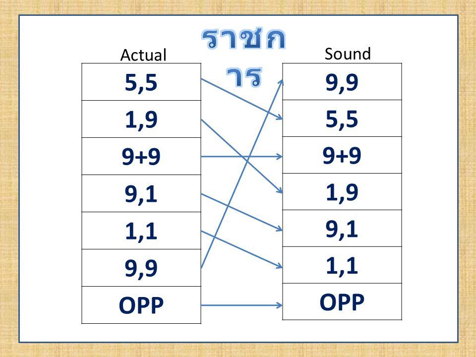 ราชการ 5,5 1,9 9+9 9,1 1,1 9,9 OPP 9,9 5,5 9+9 1,9 9,1 1,1 OPP Actual