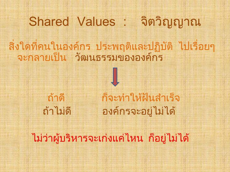 Shared Values : จิตวิญญาณ