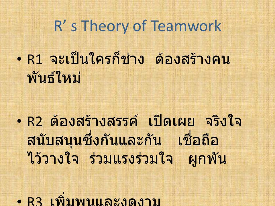 R' s Theory of Teamwork R1 จะเป็นใครก็ช่าง ต้องสร้างคนพันธ์ใหม่