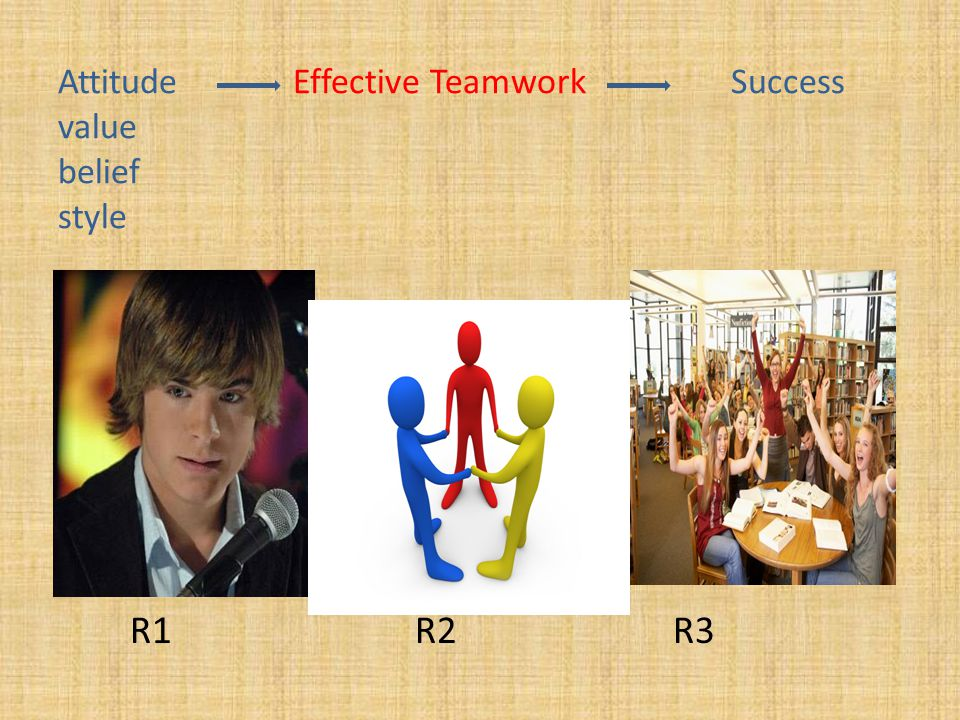 Attitude Effective Teamwork Success value belief style