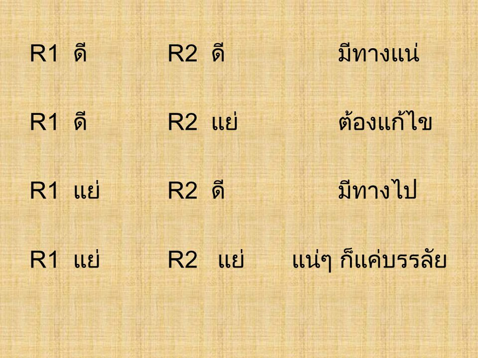 R1 ดี R2 ดี มีทางแน่ R1 ดี R2 แย่ ต้องแก้ไข.