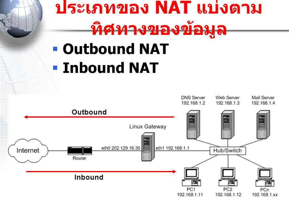 ประเภทของ NAT แบ่งตามทิศทางของข้อมูล