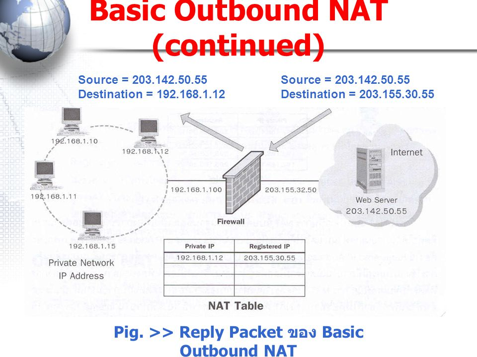 Basic Outbound NAT (continued)