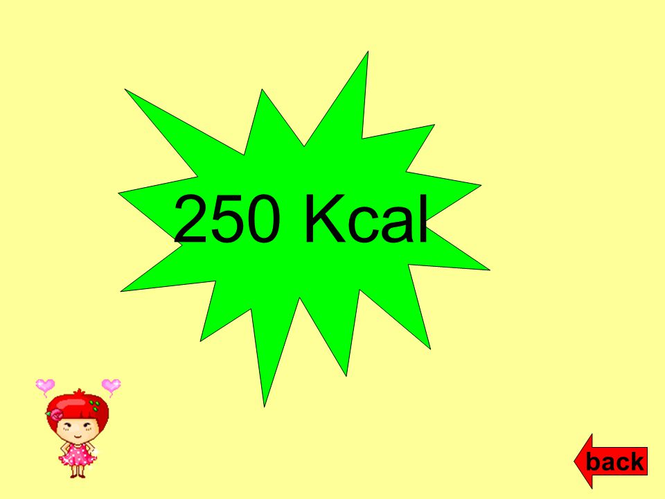 250 Kcal back