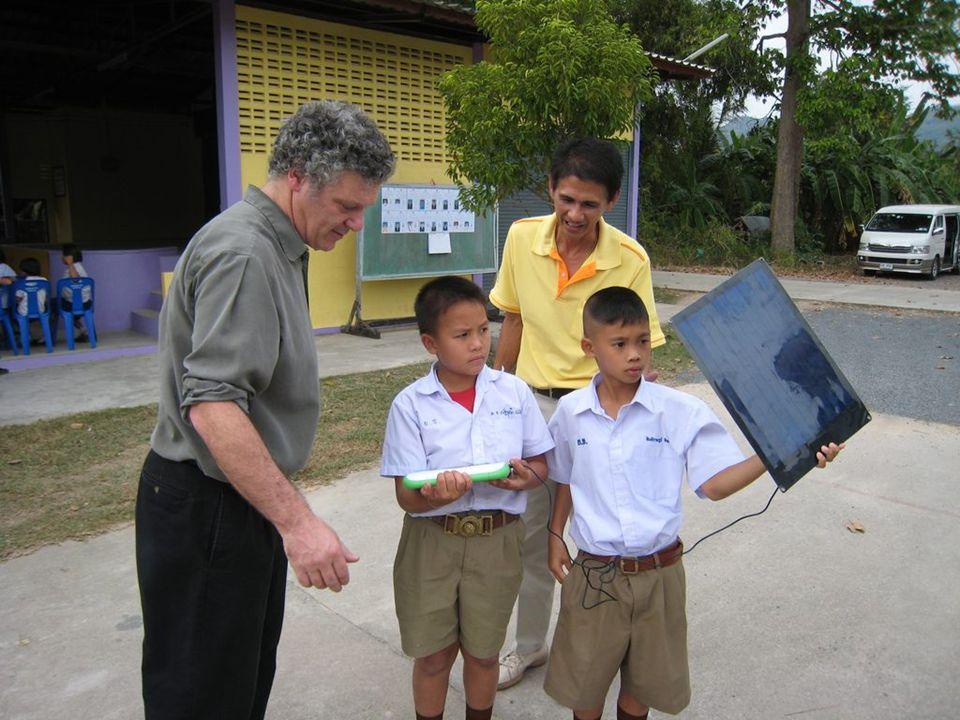 Solar Panel พกพา
