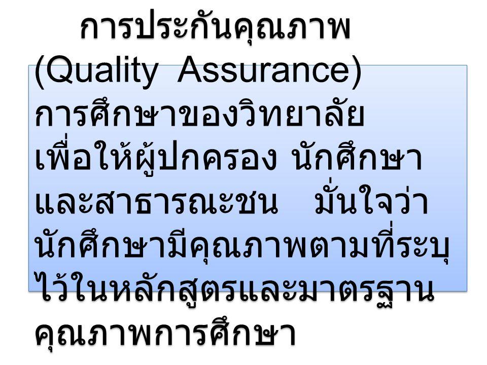 การประกันคุณภาพ (Quality Assurance) การศึกษาของวิทยาลัย เพื่อให้ผู้ปกครอง นักศึกษา และสาธารณะชน มั่นใจว่านักศึกษามีคุณภาพตามที่ระบุไว้ในหลักสูตรและมาตรฐานคุณภาพการศึกษา