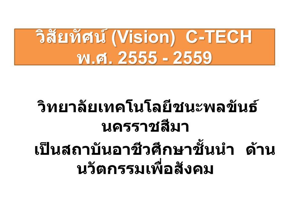 วิสัยทัศน์ (Vision) C-TECH พ.ศ. 2555 - 2559