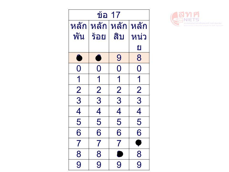 ข้อ 17 หลักพัน หลักร้อย หลักสิบ หลักหน่วย 9 8 1 2 3 4 5 6 7