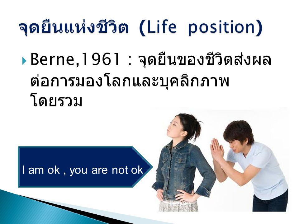 จุดยืนแห่งชีวิต (Life position)