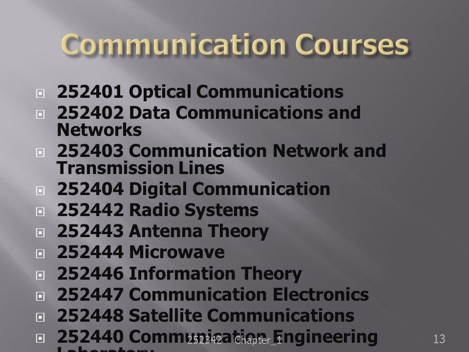 Communication Courses