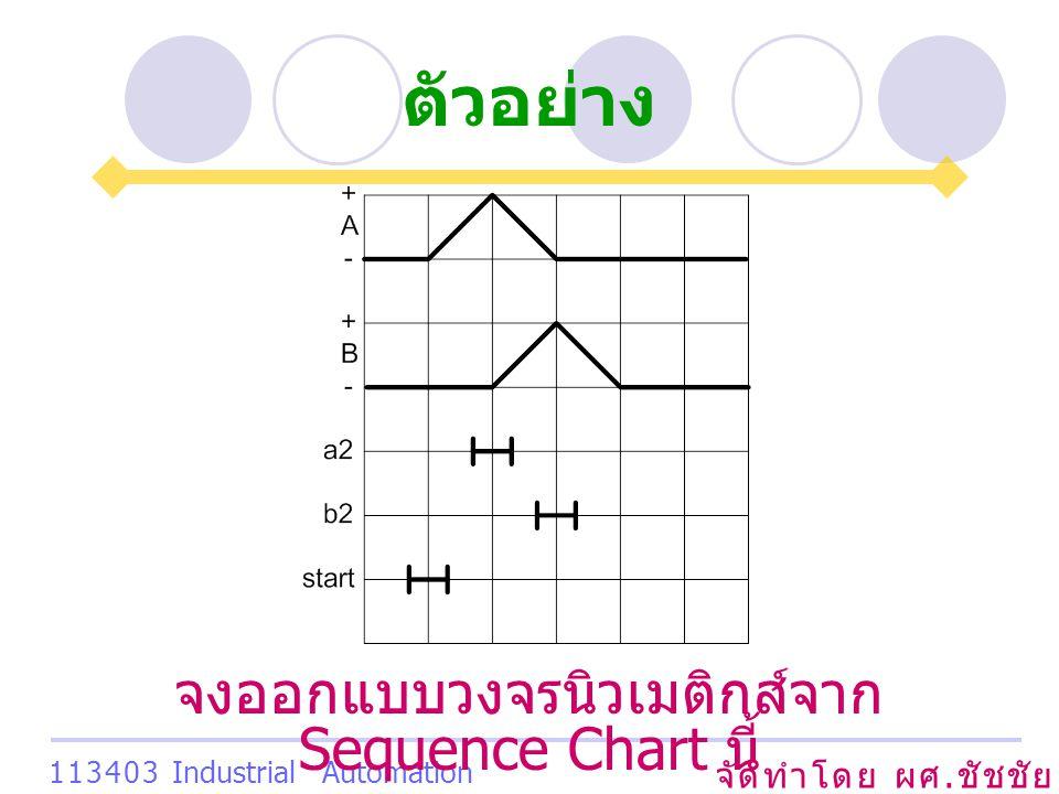จงออกแบบวงจรนิวเมติกส์จาก Sequence Chart นี้