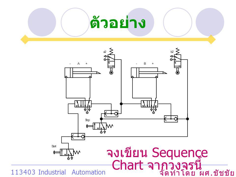 จงเขียน Sequence Chart จากวงจรนี้