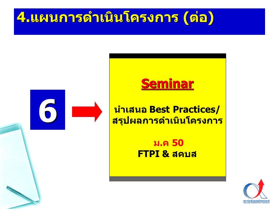4.แผนการดำเนินโครงการ (ต่อ)