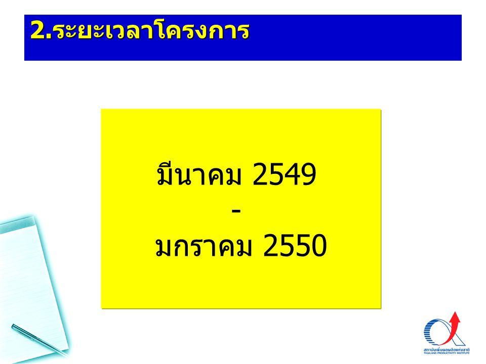 2.ระยะเวลาโครงการ มีนาคม 2549 - มกราคม 2550