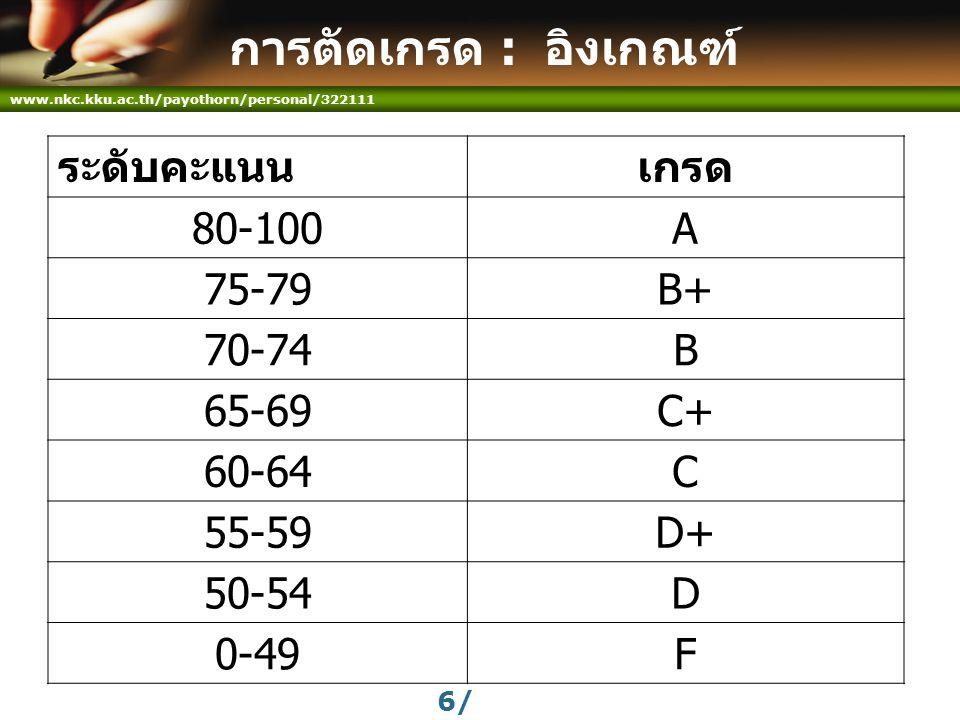 การตัดเกรด : อิงเกณฑ์ ระดับคะแนน เกรด 80-100 A 75-79 B+ 70-74 B 65-69