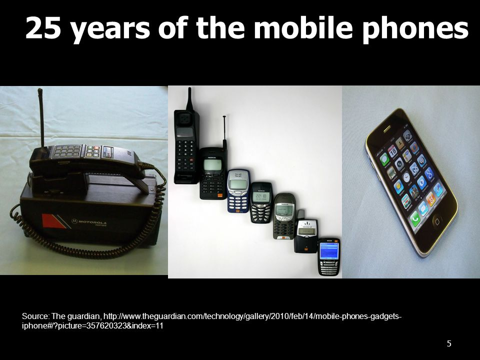 25 years of the mobile phones