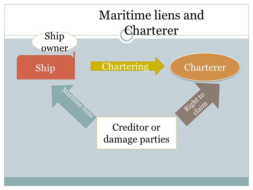 Maritime liens and Charterer